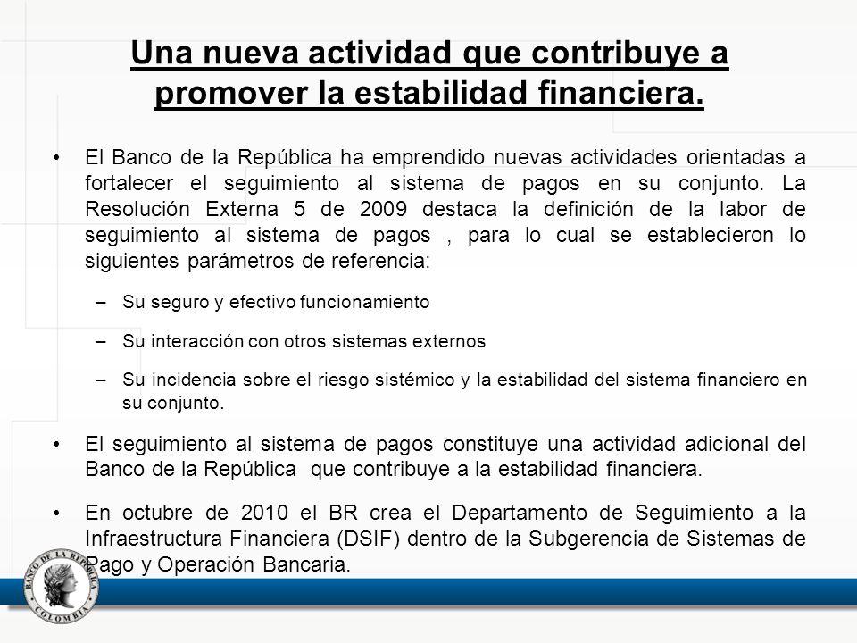 Una nueva actividad que contribuye a promover la estabilidad financiera. El Banco de la República ha emprendido nuevas actividades orientadas a fortal