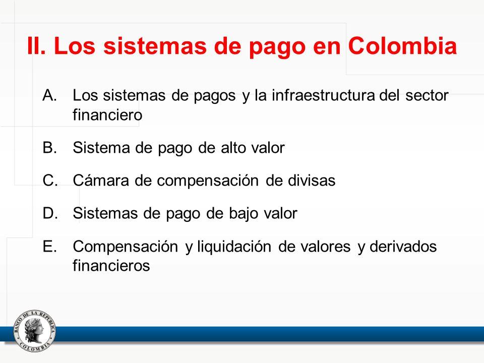 A.Los sistemas de pagos y la infraestructura del sector financiero B.Sistema de pago de alto valor C.Cámara de compensación de divisas D.Sistemas de p