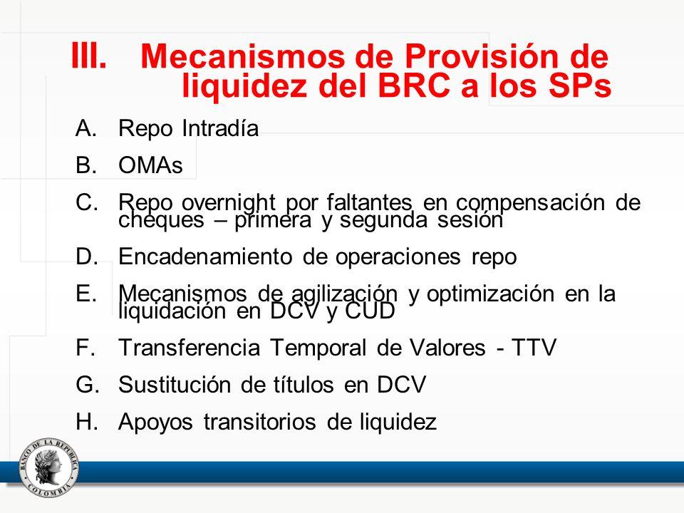 III. Mecanismos de Provisión de liquidez del BRC a los SPs A.Repo Intradía B.OMAs C.Repo overnight por faltantes en compensación de cheques – primera