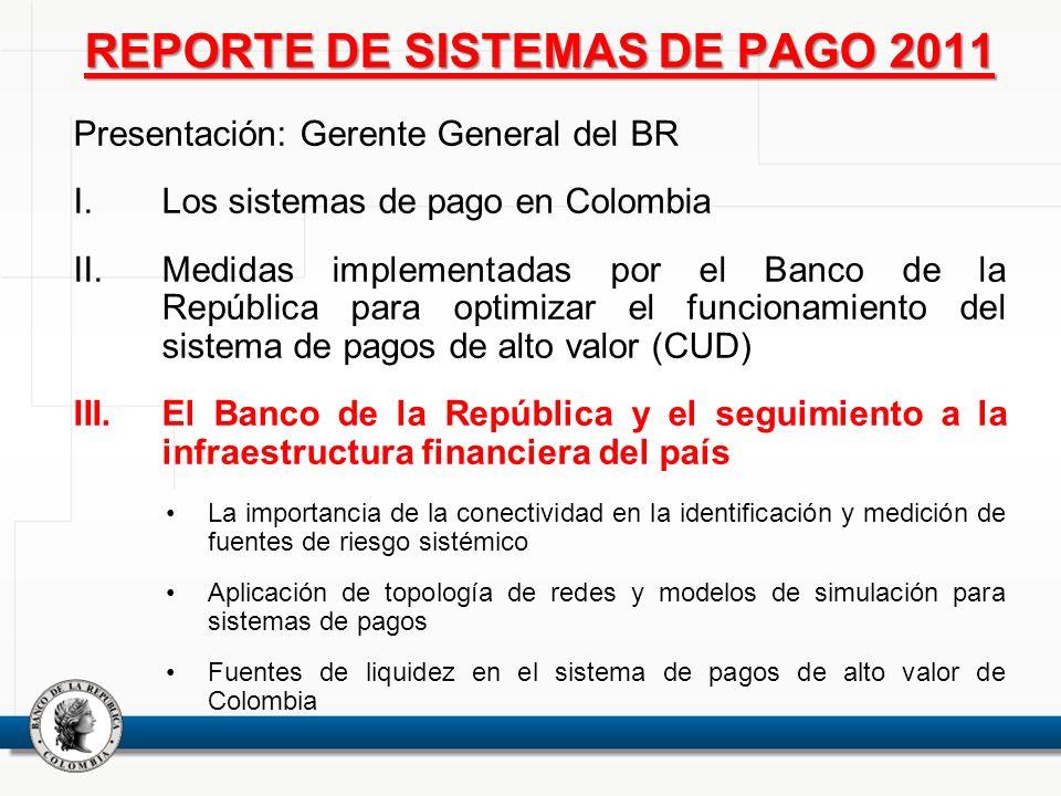 REPORTE DE SISTEMAS DE PAGO 2011 Presentación: Gerente General del BR I.Los sistemas de pago en Colombia II.Medidas implementadas por el Banco de la R