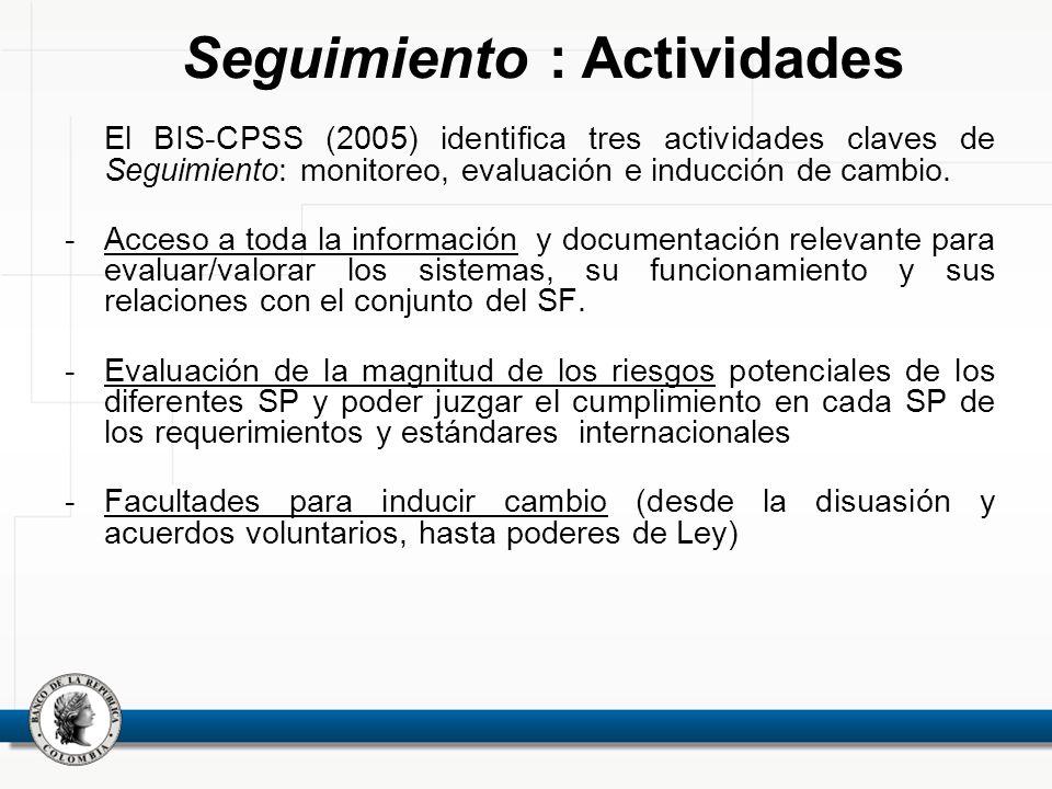 El BIS-CPSS (2005) identifica tres actividades claves de Seguimiento: monitoreo, evaluación e inducción de cambio. -Acceso a toda la información y doc