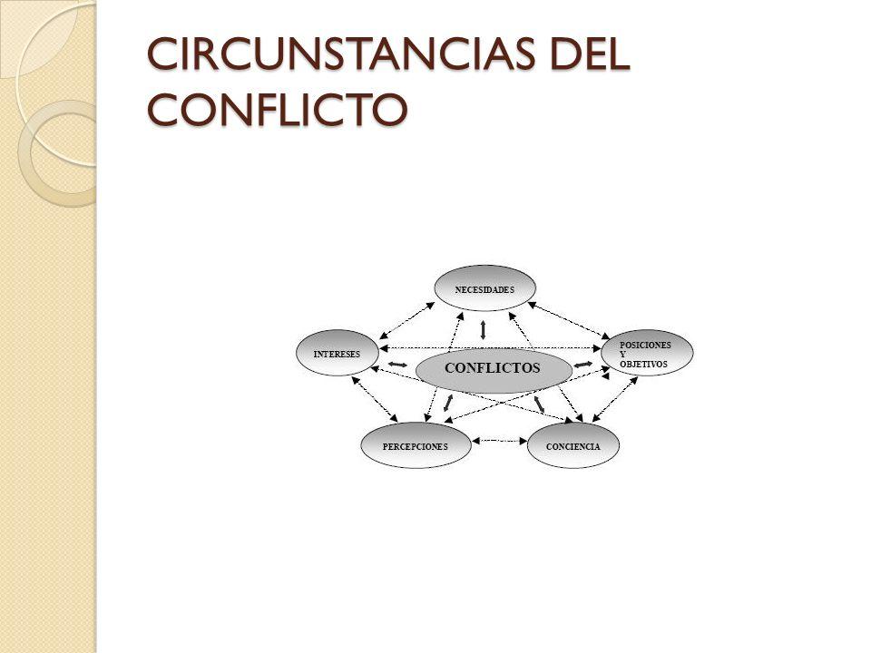 CIRCUNSTANCIAS DEL CONFLICTO