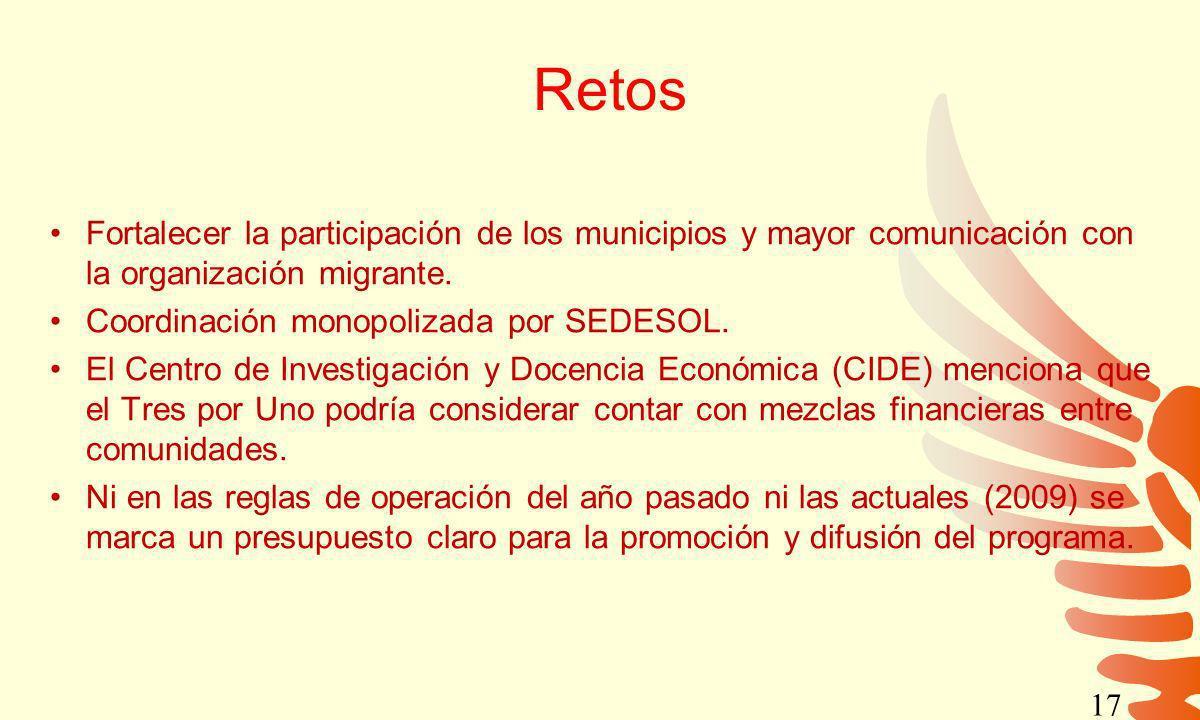 Retos Fortalecer la participación de los municipios y mayor comunicación con la organización migrante. Coordinación monopolizada por SEDESOL. El Centr