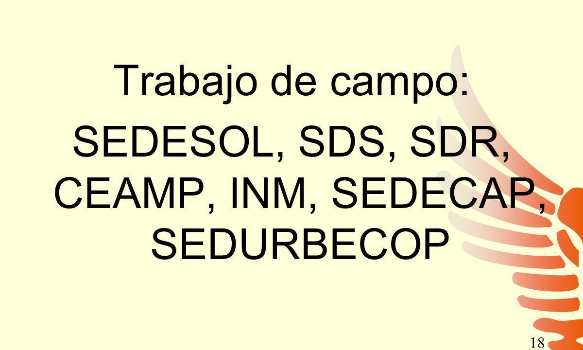 Trabajo de campo: SEDESOL, SDS, SDR, CEAMP, INM, SEDECAP, SEDURBECOP 18