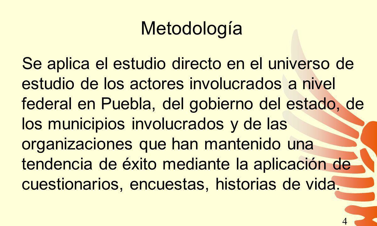 Metodología Se aplica el estudio directo en el universo de estudio de los actores involucrados a nivel federal en Puebla, del gobierno del estado, de