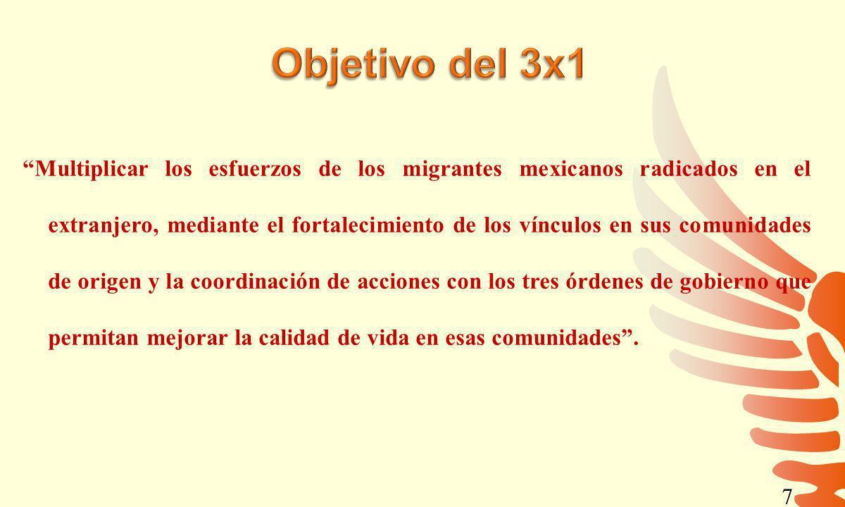 7 Multiplicar los esfuerzos de los migrantes mexicanos radicados en el extranjero, mediante el fortalecimiento de los vínculos en sus comunidades de o