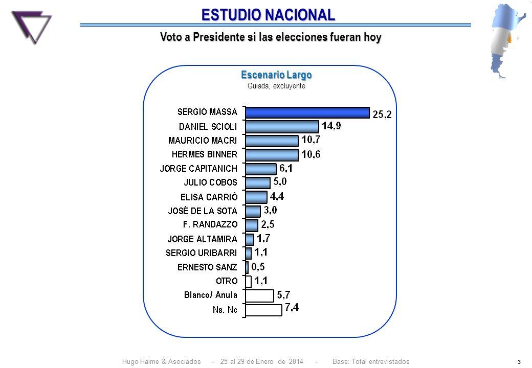 3 Hugo Haime & Asociados - 25 al 29 de Enero de 2014 - Base: Total entrevistados ESTUDIO NACIONAL Voto a Presidente si las elecciones fueran hoy Escenario Largo Guiada, excluyente
