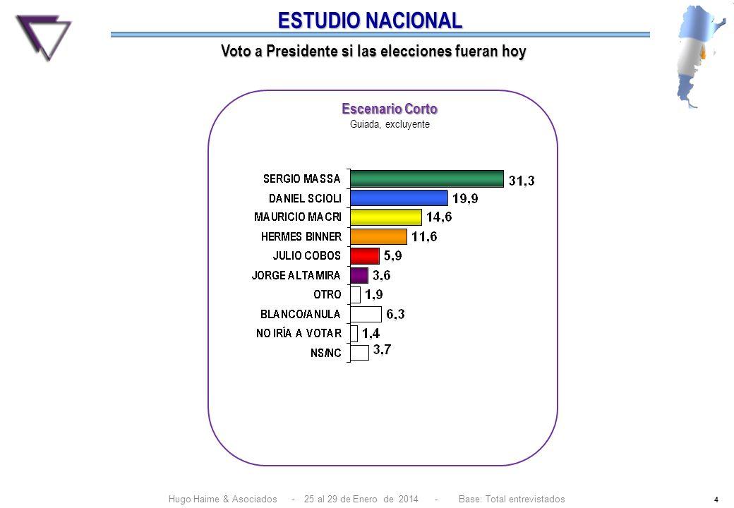 4 Hugo Haime & Asociados - 25 al 29 de Enero de 2014 - Base: Total entrevistados ESTUDIO NACIONAL Voto a Presidente si las elecciones fueran hoy Escenario Corto Guiada, excluyente