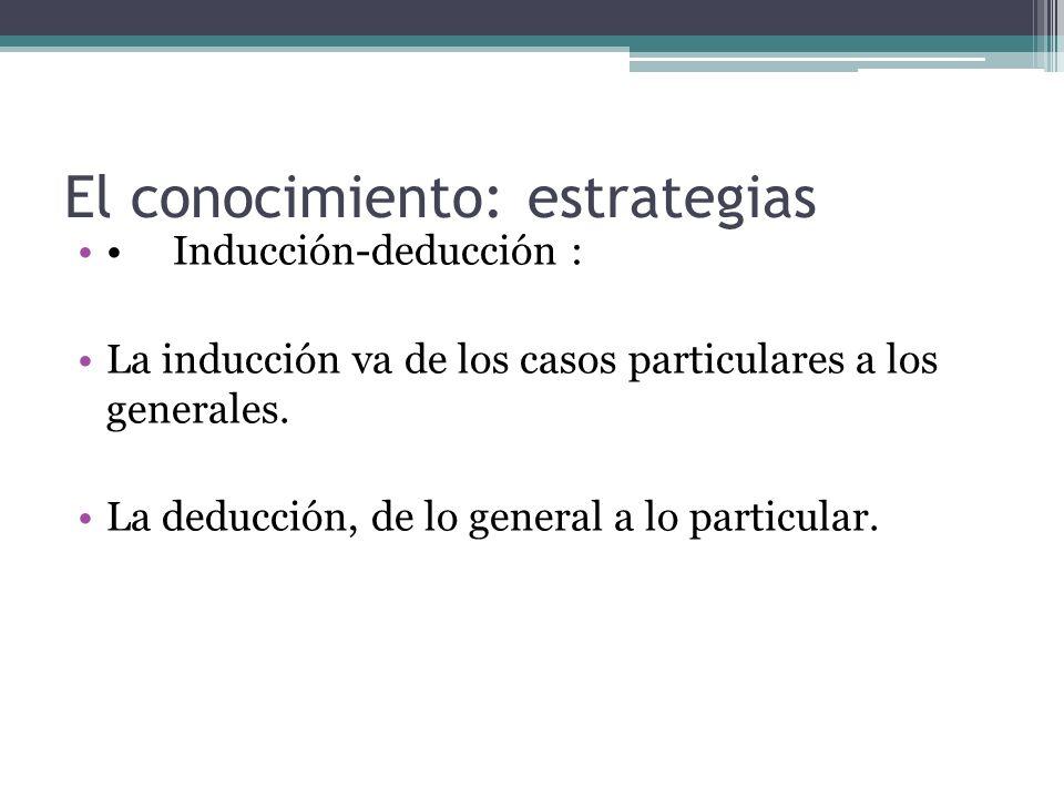 El conocimiento: estrategias Inducción-deducción : La inducción va de los casos particulares a los generales. La deducción, de lo general a lo particu