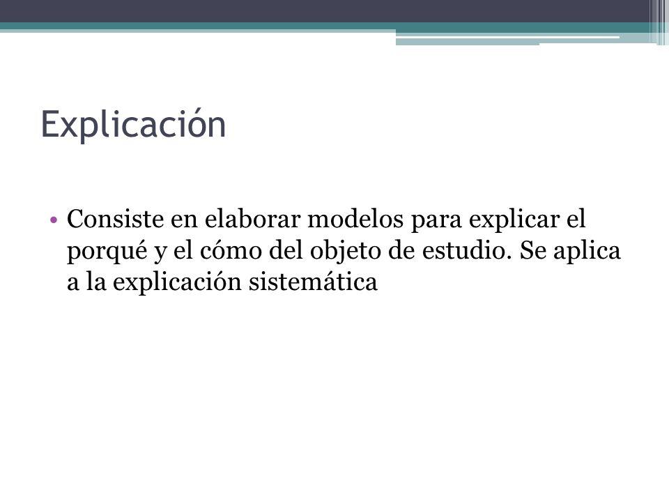 Explicación Consiste en elaborar modelos para explicar el porqué y el cómo del objeto de estudio. Se aplica a la explicación sistemática