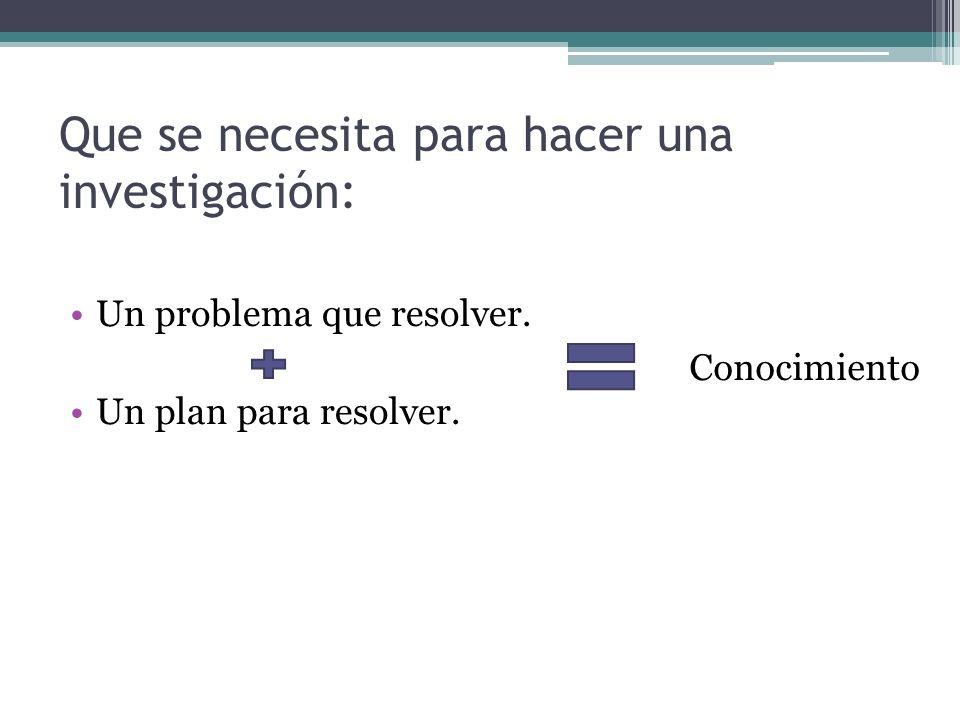 Que se necesita para hacer una investigación: Un problema que resolver. Un plan para resolver. Conocimiento
