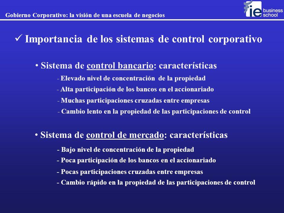 Gobierno Corporativo: la visión de una escuela de negocios Importancia de los sistemas de control corporativo - Elevado nivel de concentración de la p