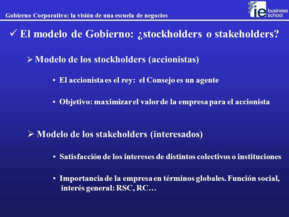 Modelo de los stockholders (accionistas) El accionista es el rey: el Consejo es un agente Objetivo: maximizar el valor de la empresa para el accionist