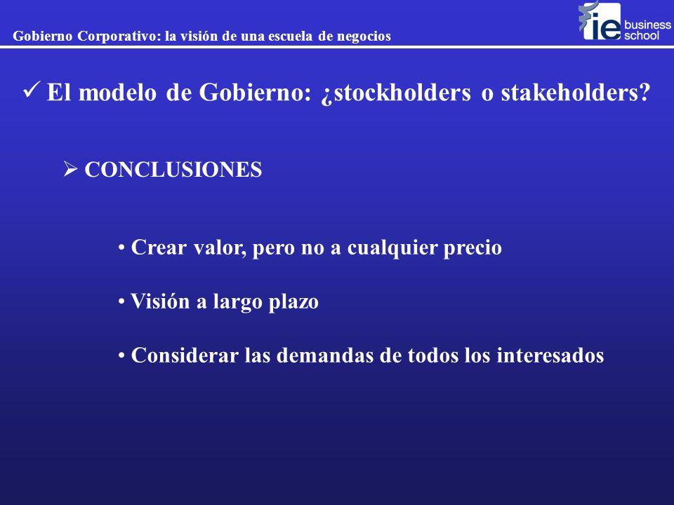 El modelo de Gobierno: ¿stockholders o stakeholders? Gobierno Corporativo: la visión de una escuela de negocios CONCLUSIONES Crear valor, pero no a cu
