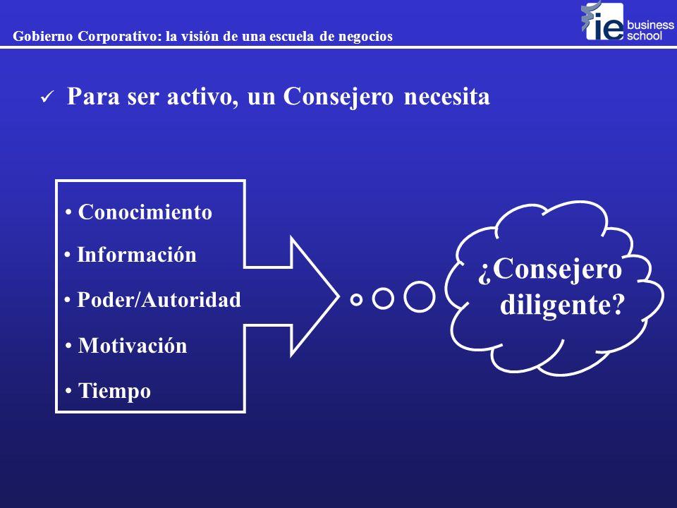Para ser activo, un Consejero necesita Gobierno Corporativo: la visión de una escuela de negocios ¿Consejero diligente? Conocimiento Información Poder
