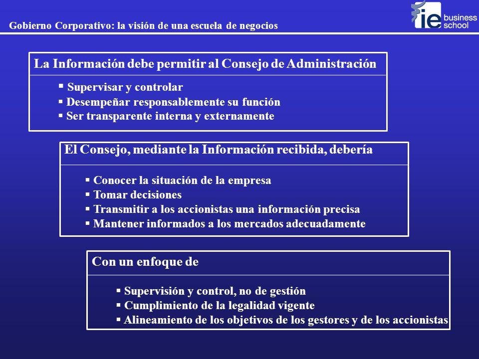 La Información debe permitir al Consejo de Administración Supervisar y controlar Desempeñar responsablemente su función Ser transparente interna y ext