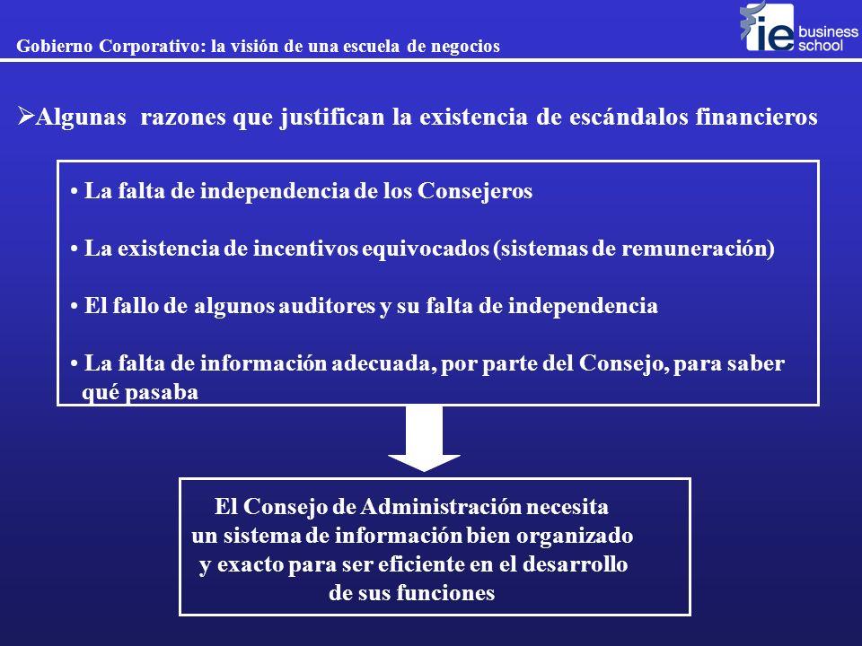 Gobierno Corporativo: la visión de una escuela de negocios Algunas razones que justifican la existencia de escándalos financieros La falta de independ