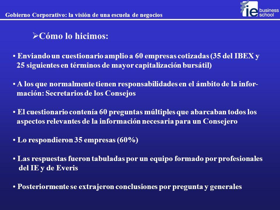 Gobierno Corporativo: la visión de una escuela de negocios Cómo lo hicimos: Enviando un cuestionario amplio a 60 empresas cotizadas (35 del IBEX y 25