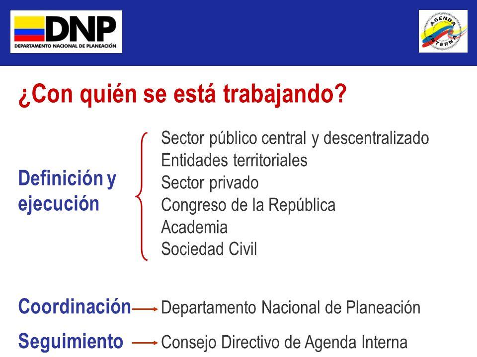 Sector público central y descentralizado Entidades territoriales Sector privado Congreso de la República Academia Sociedad Civil Coordinación Departam