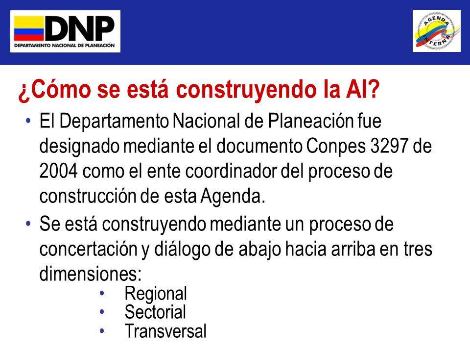 El Departamento Nacional de Planeación fue designado mediante el documento Conpes 3297 de 2004 como el ente coordinador del proceso de construcción de