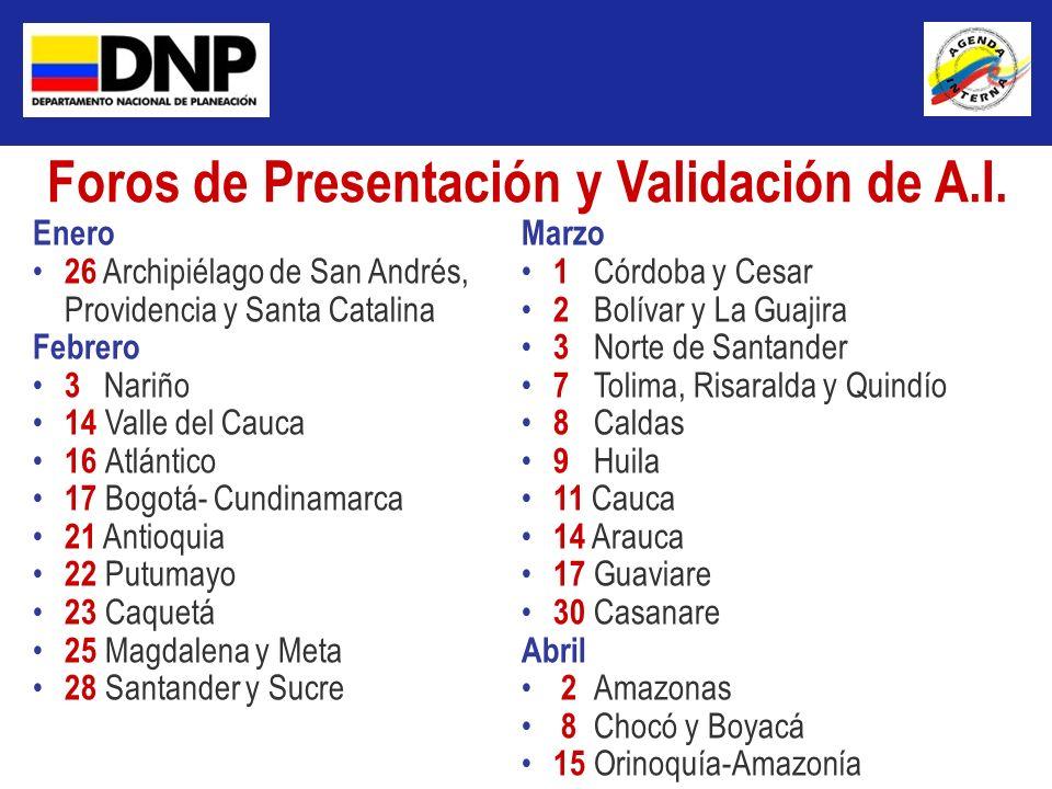 Enero 26 Archipiélago de San Andrés, Providencia y Santa Catalina Febrero 3 Nariño 14 Valle del Cauca 16 Atlántico 17 Bogotá- Cundinamarca 21 Antioqui