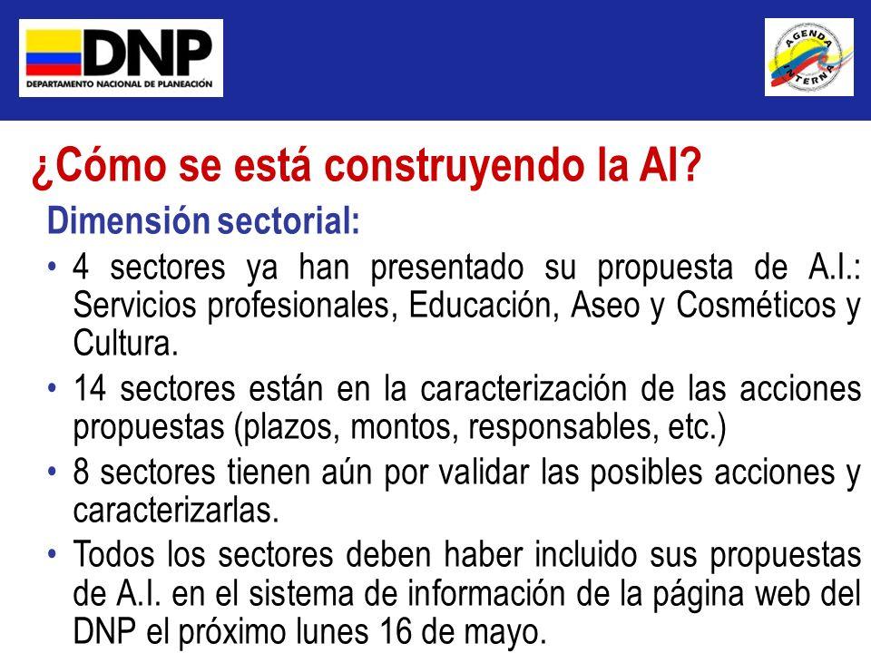 Dimensión sectorial: 4 sectores ya han presentado su propuesta de A.I.: Servicios profesionales, Educación, Aseo y Cosméticos y Cultura. 14 sectores e