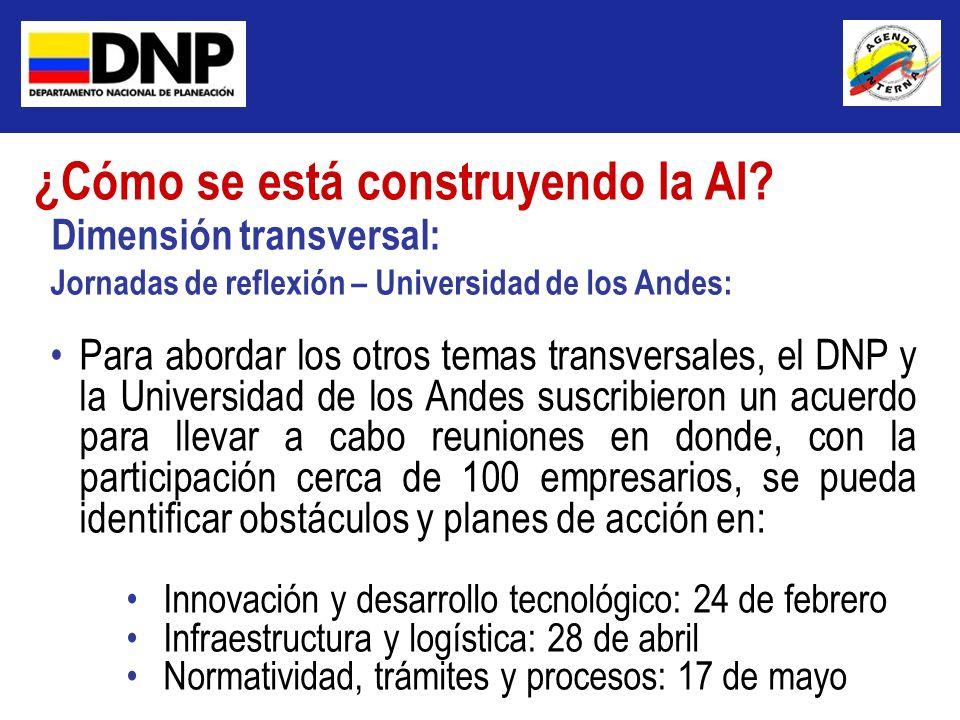 Dimensión transversal: ¿Cómo se está construyendo la AI? Jornadas de reflexión – Universidad de los Andes: Para abordar los otros temas transversales,