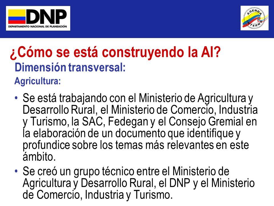 Dimensión transversal: ¿Cómo se está construyendo la AI? Agricultura: Se está trabajando con el Ministerio de Agricultura y Desarrollo Rural, el Minis