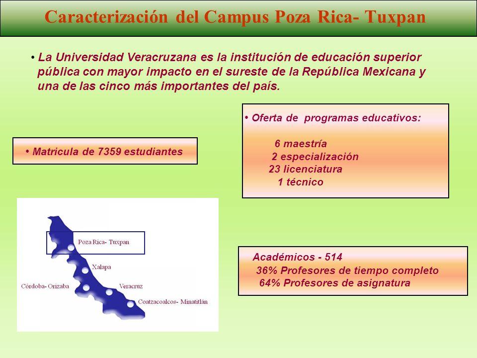 Caracterización del Campus Poza Rica- Tuxpan La Universidad Veracruzana es la institución de educación superior pública con mayor impacto en el surest
