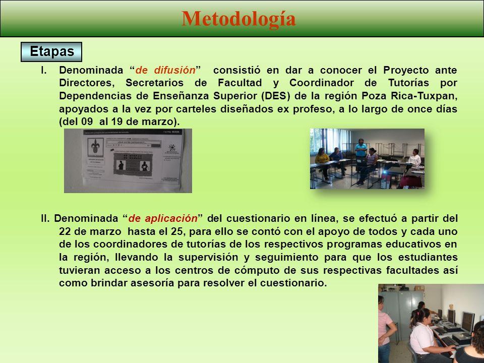 Metodología Etapas I.Denominada de difusión consistió en dar a conocer el Proyecto ante Directores, Secretarios de Facultad y Coordinador de Tutorías