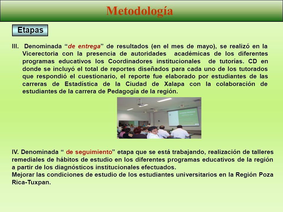 Metodología Etapas III. Denominada de entrega de resultados (en el mes de mayo), se realizó en la Vicerectoria con la presencia de autoridades académi
