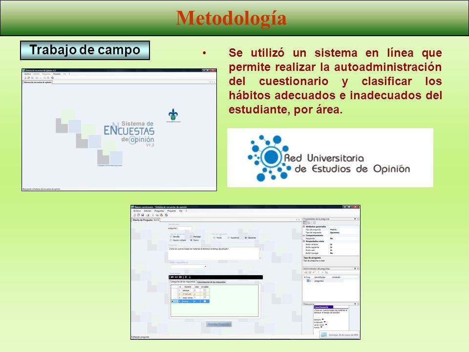 Se utilizó un sistema en línea que permite realizar la autoadministración del cuestionario y clasificar los hábitos adecuados e inadecuados del estudi