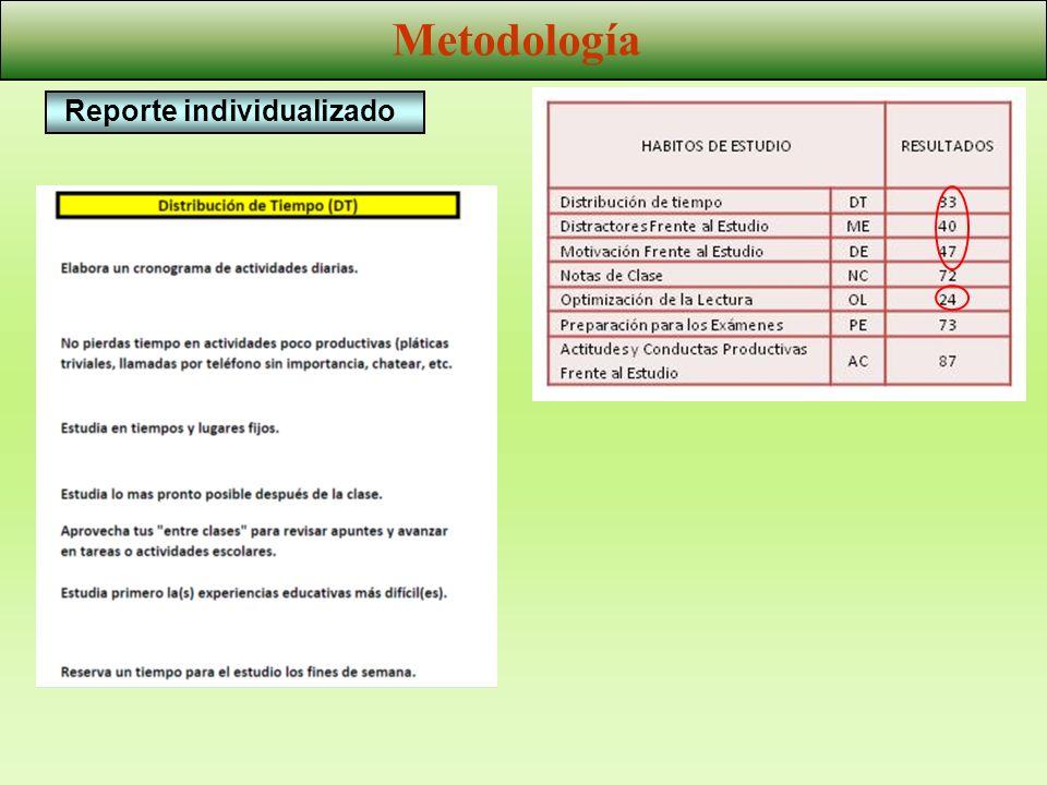 Metodología Reporte individualizado