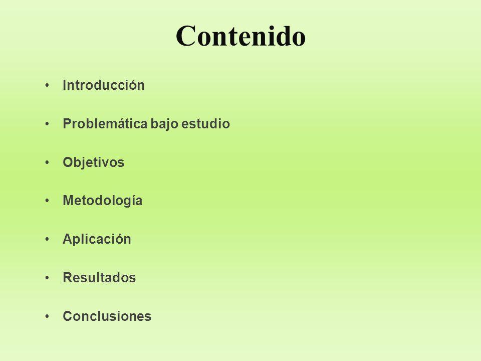 Contenido Introducción Problemática bajo estudio Objetivos Metodología Aplicación Resultados Conclusiones