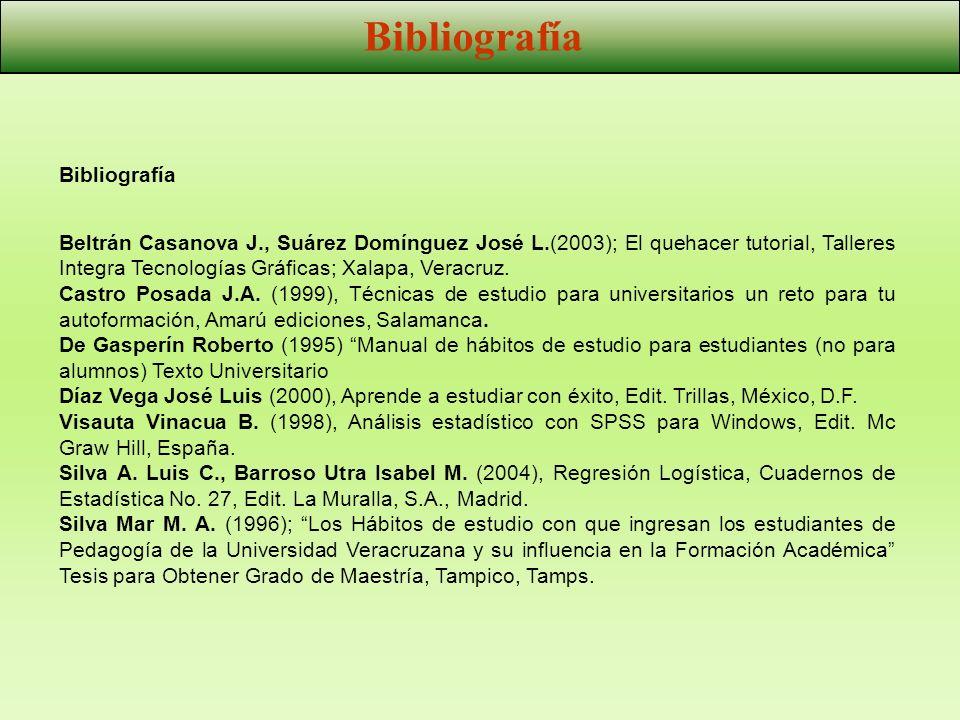 Bibliografía Beltrán Casanova J., Suárez Domínguez José L.(2003); El quehacer tutorial, Talleres Integra Tecnologías Gráficas; Xalapa, Veracruz. Castr