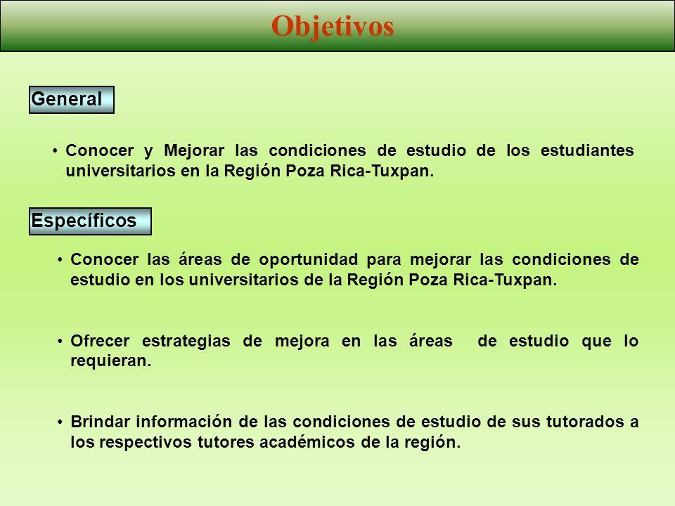 General Objetivos Conocer y Mejorar las condiciones de estudio de los estudiantes universitarios en la Región Poza Rica-Tuxpan. Específicos Conocer la