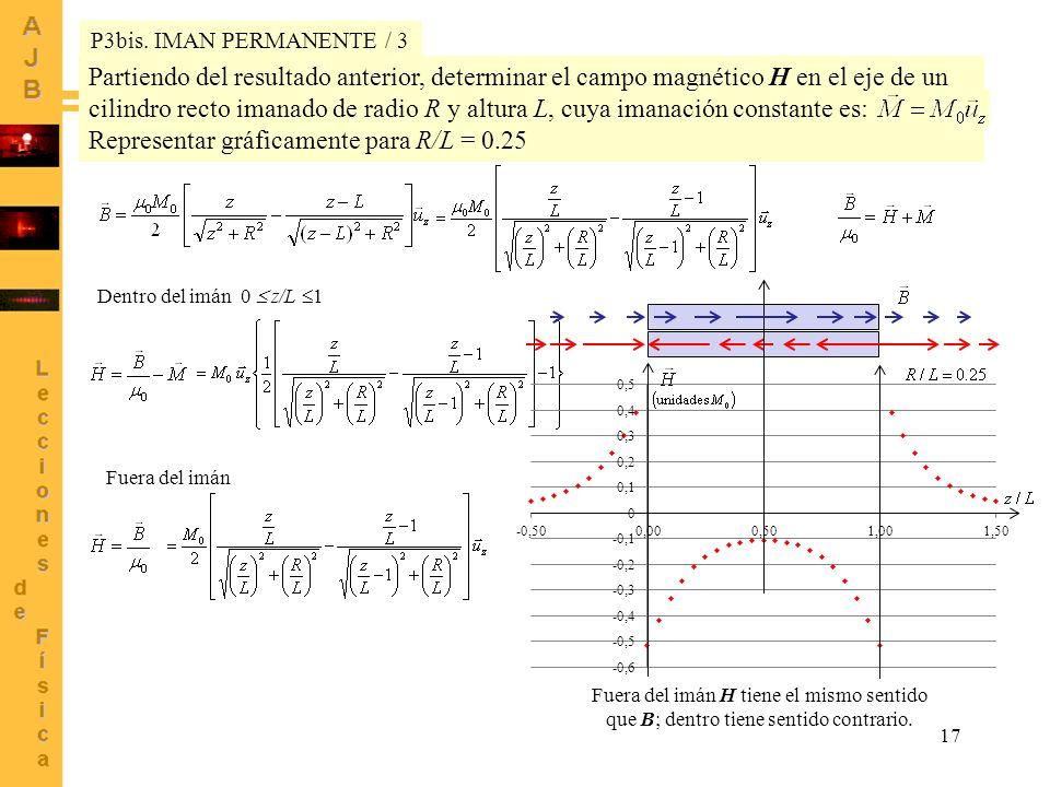 17 Partiendo del resultado anterior, determinar el campo magnético H en el eje de un cilindro recto imanado de radio R y altura L, cuya imanación cons