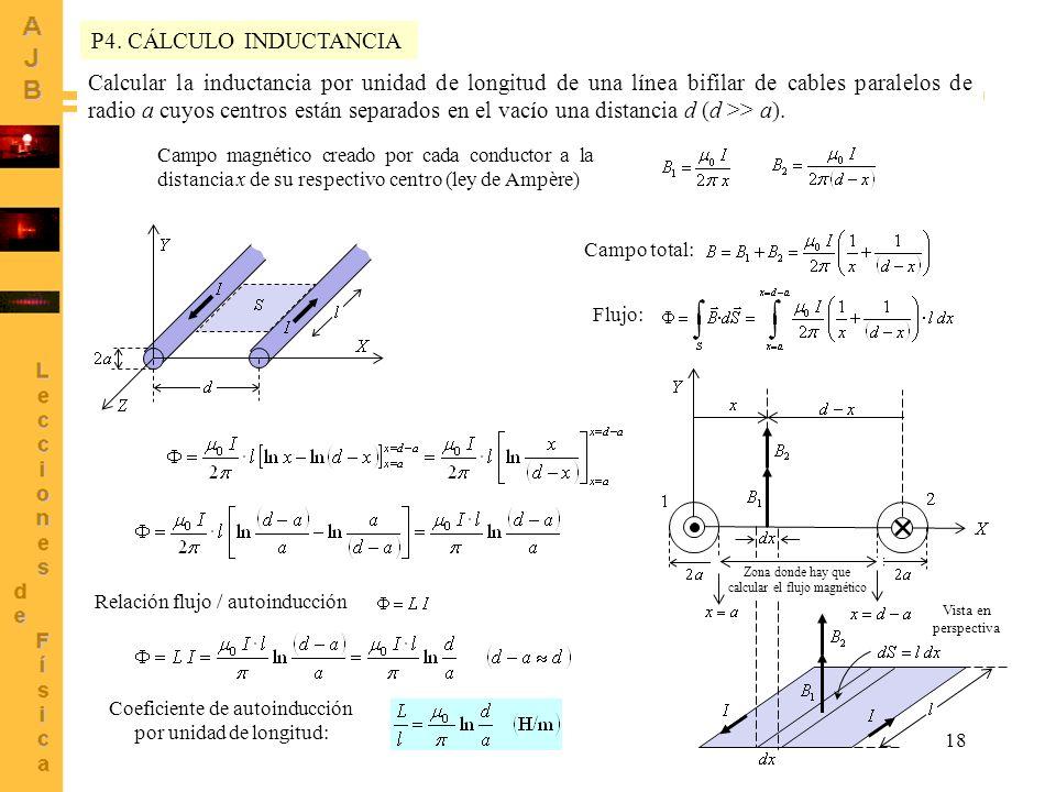 18 P4. CÁLCULO INDUCTANCIA Vista en perspectiva Zona donde hay que calcular el flujo magnético Campo total: Flujo: Relación flujo / autoinducción Coef