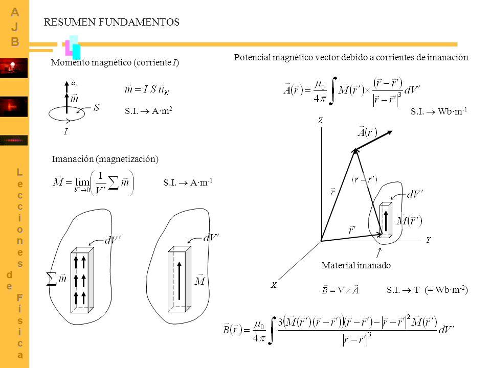 2 RESUMEN FUNDAMENTOS Potencial magnético vector debido a corrientes de imanación Imanación (magnetización) S.I. A·m 2 S.I. A·m -1 Momento magnético (