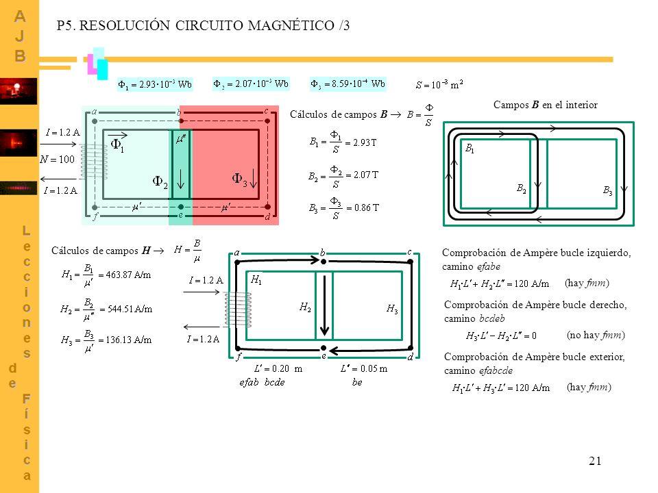21 Cálculos de campos B Campos B en el interior Cálculos de campos H Comprobación de Ampère bucle izquierdo, camino efabe (hay fmm) Comprobación de Am