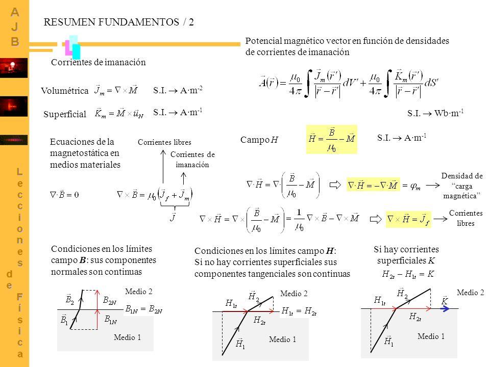 3 RESUMEN FUNDAMENTOS / 2 Corrientes de imanación Volumétrica Superficial S.I. A·m -2 S.I. A·m -1 Potencial magnético vector en función de densidades