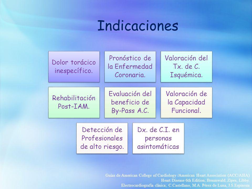 Indicaciones Dolor torácico inespecífico. Pronóstico de la Enfermedad Coronaria. Valoración del Tx. de C. Isquémica. Rehabilitación Post-IAM. Evaluaci