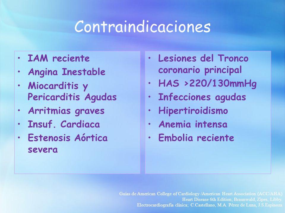 Contraindicaciones IAM reciente Angina Inestable Miocarditis y Pericarditis Agudas Arritmias graves Insuf. Cardiaca Estenosis Aórtica severa Lesiones