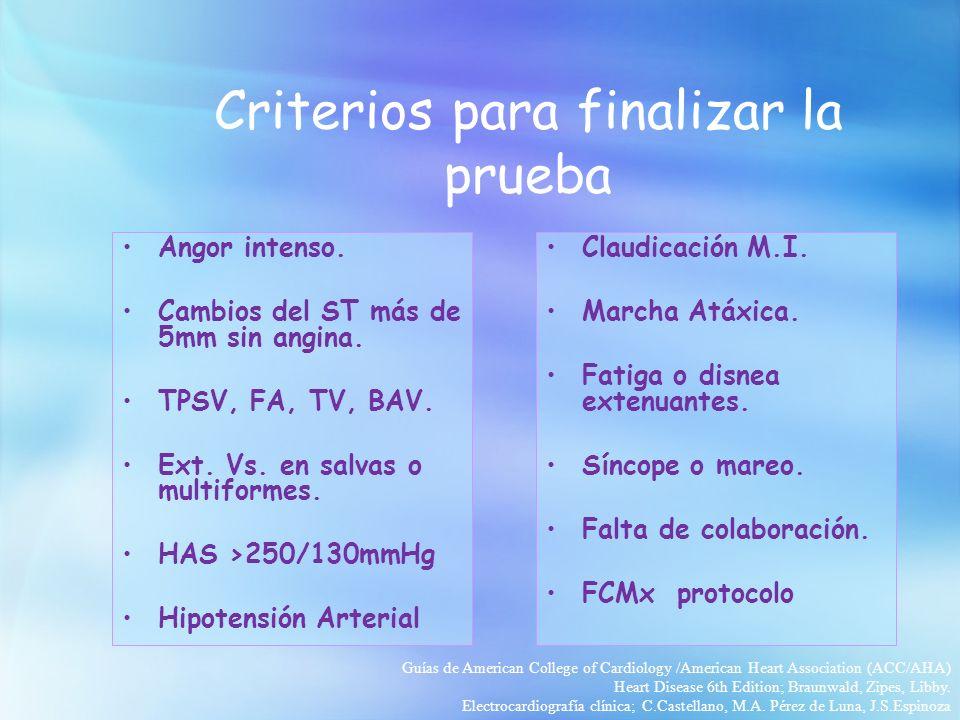 Criterios para finalizar la prueba Angor intenso. Cambios del ST más de 5mm sin angina. TPSV, FA, TV, BAV. Ext. Vs. en salvas o multiformes. HAS >250/