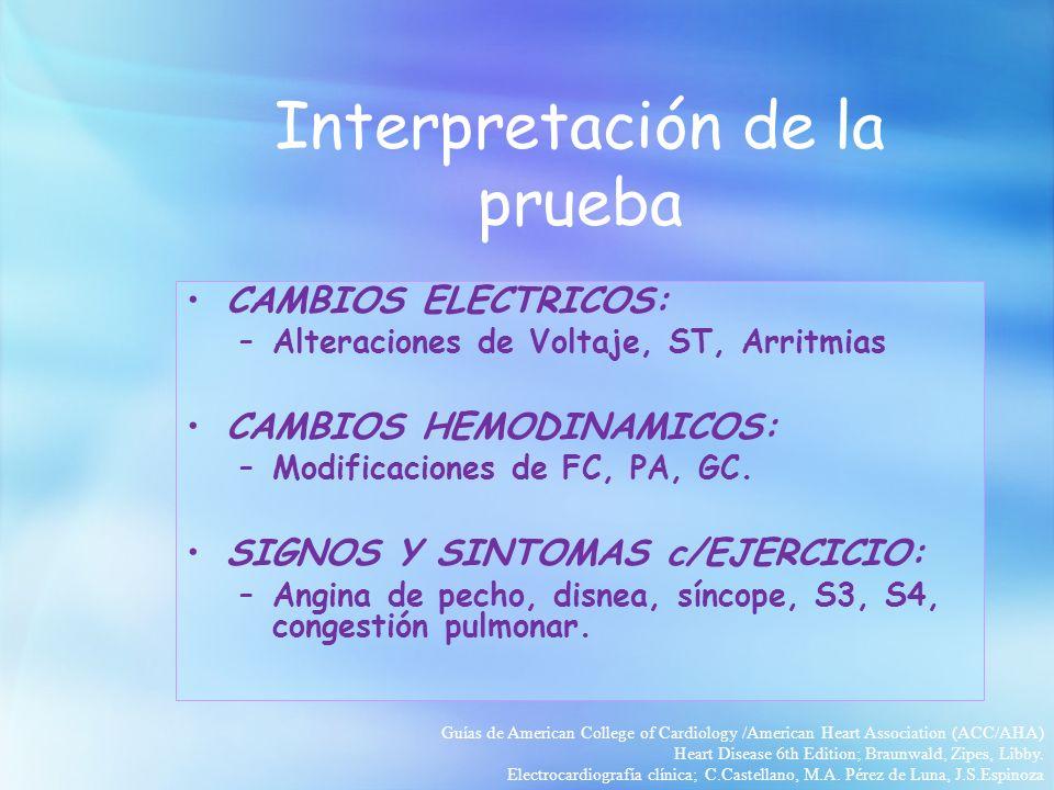Interpretación de la prueba CAMBIOS ELECTRICOS: –Alteraciones de Voltaje, ST, Arritmias CAMBIOS HEMODINAMICOS: –Modificaciones de FC, PA, GC. SIGNOS Y
