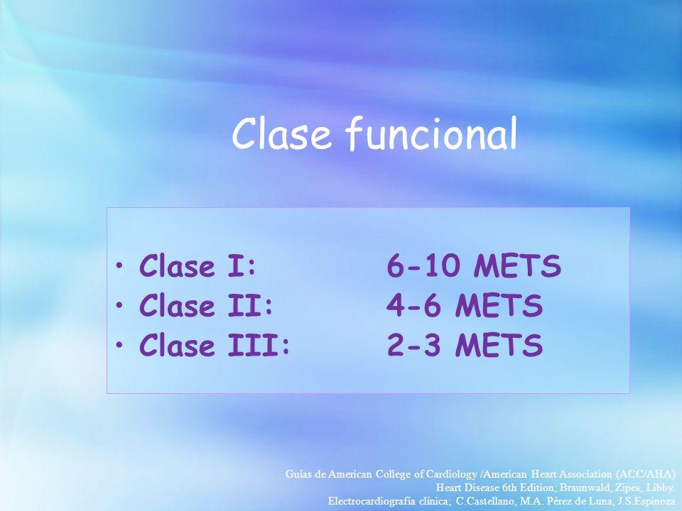 Clase funcional Clase I:6-10 METS Clase II: 4-6 METS Clase III:2-3 METS Guías de American College of Cardiology /American Heart Association (ACC/AHA) Heart Disease 6th Edition; Braunwald, Zipes, Libby.