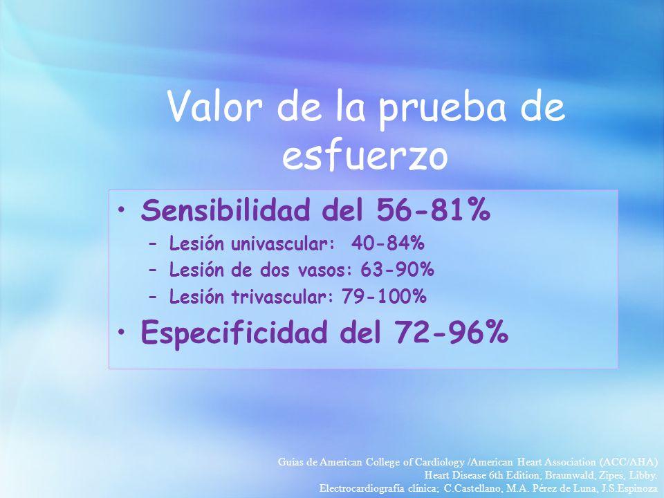 Valor de la prueba de esfuerzo Sensibilidad del 56-81% –Lesión univascular: 40-84% –Lesión de dos vasos: 63-90% –Lesión trivascular: 79-100% Especificidad del 72-96% Guías de American College of Cardiology /American Heart Association (ACC/AHA) Heart Disease 6th Edition; Braunwald, Zipes, Libby.