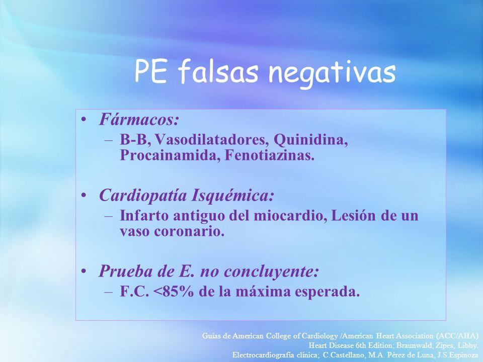 PE falsas negativas Fármacos: –B-B, Vasodilatadores, Quinidina, Procainamida, Fenotiazinas.