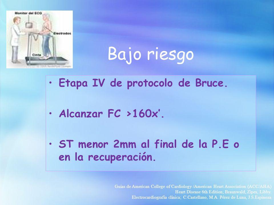 Bajo riesgo Etapa IV de protocolo de Bruce.Alcanzar FC >160x.