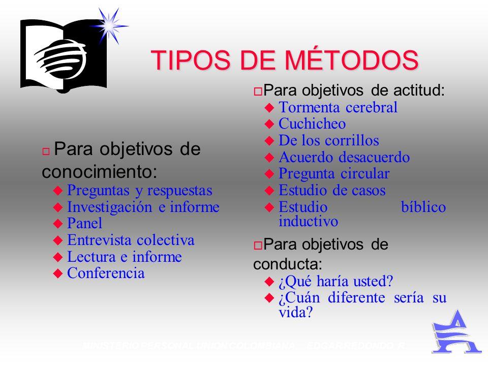 MINISTERIO PERSONAL UNION COLOMBIANA EDGAR REDONDO R. TIPOS DE MÉTODOS Para objetivos de conocimiento: u Preguntas y respuestas u Investigación e info